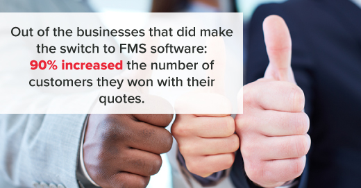 90% increased the number of customers they won with field service software