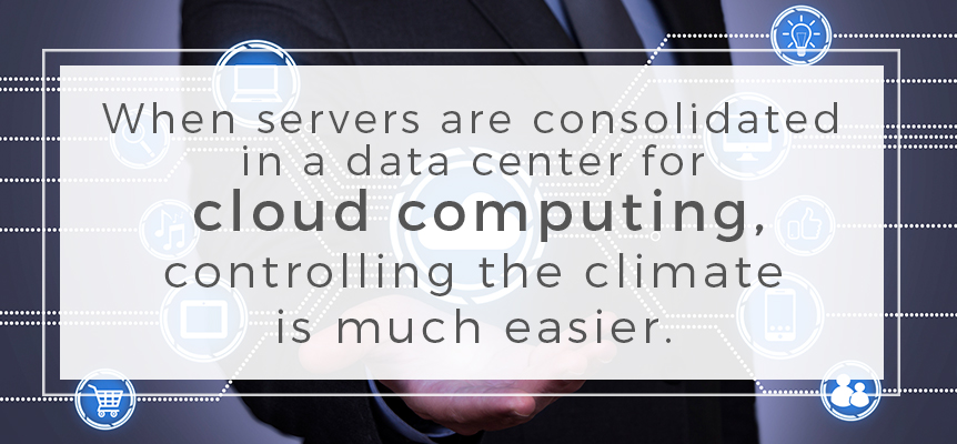 climate control standards for cloud computing