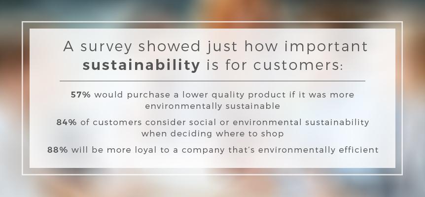 sustainability survey