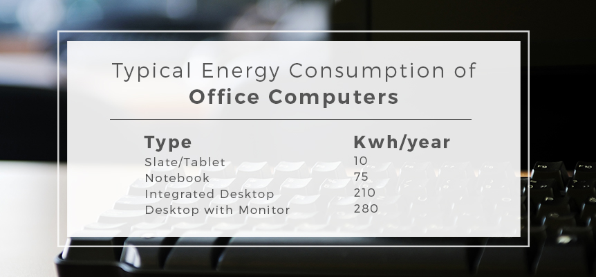 typical energy consumption for office computers