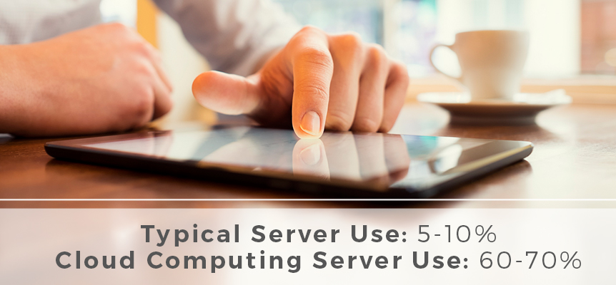 typical server use rates vs. cloud computing server rates