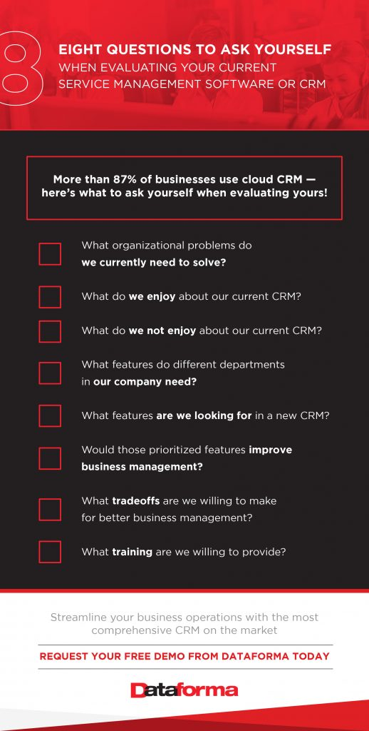 questions to ask yourself before choosing a new service management crm