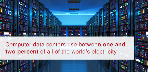 computer data centers use between 1-2% of all of the world's electricity