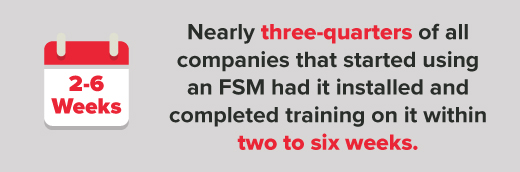 three quarters of all companies have field service software up and running in two to six weeks