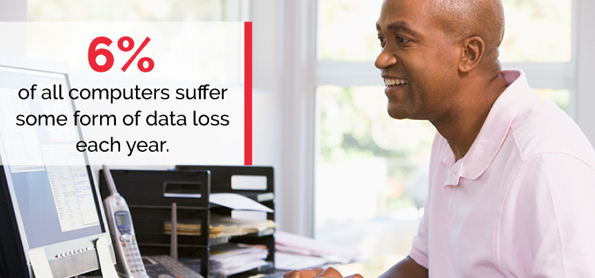 Don't become a statistic. Six percent of all computers each year suffer some type of data loss.